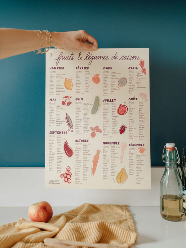 Affiche 30×40 Fruits et Légumes de Saison